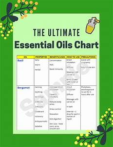 Essential Oil Uses Chart The Beauticle