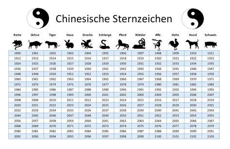 chinesischer sternzeichen kalender chinesische sternzeichen kalender schweiz kalender ch