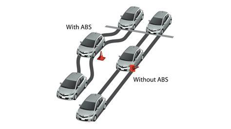 Abs-antilock Braking System
