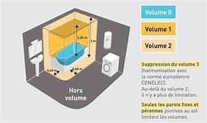 la norme electrique nfc 15 100 dans votre salle de bain With norme nfc 15100 salle de bain