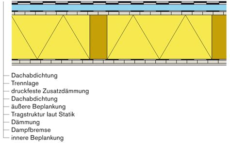 Begehbares Flachdach Holzkonstruktion by Tauwasserschutz Im Holzbau Informationsdienst Holz