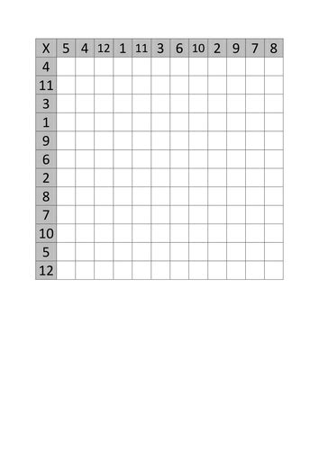 blank times table practice grids up to 12x12 by pygmy squid teaching resources