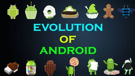 Evolution Of Android  android Versions 1.0 To 8.0 (2008