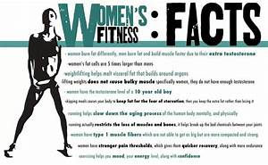 Total Form Fitness Women Fitness Facts - Total Form Fitness