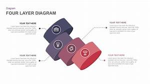 4 And 5 Ring Diagram Template For Powerpoint And Keynote