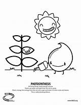 Energy Coloring Pages Games Activities Geothermal Renewable Photosynthesis Drawing Puzzles Need Infobook Getdrawings Getcolorings sketch template
