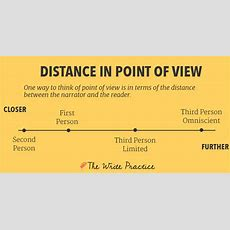 The Ultimate Point Of View Guide Third Person Omniscient