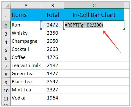 insert  cell bar chart  excel