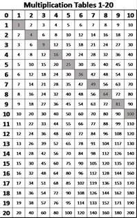 maths tables from 11 to 20 pdf worksheets reviewrevitol free printable worksheets and activities