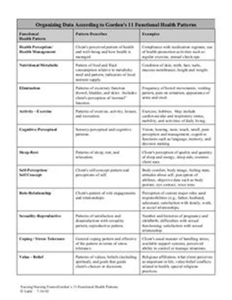 Lovett Scale, Muscle Function/Strength | Nursing (3rd