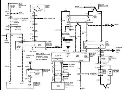 bmw e28 engine diagram wiring diagram