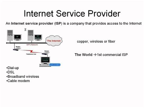 Internet Service Providers ( Isp)  Tamil Tutorial  Youtube. University Of Pittsburgh Application. Period Migraines Treatment Museum Long Beach. Reliable Website Hosting Media Temp Agencies. How To Hire A Graphic Designer. Cleaning Up Your Credit Report. Trade Options For A Living Plastic Surgery Ca. Read Email From Exchange Server. Ontario School Of Art And Design