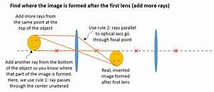 Relay Lens Example