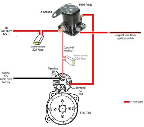 Gm Solenoid Wire Diagram by Starter Wire Diagram Wiring Diagrams