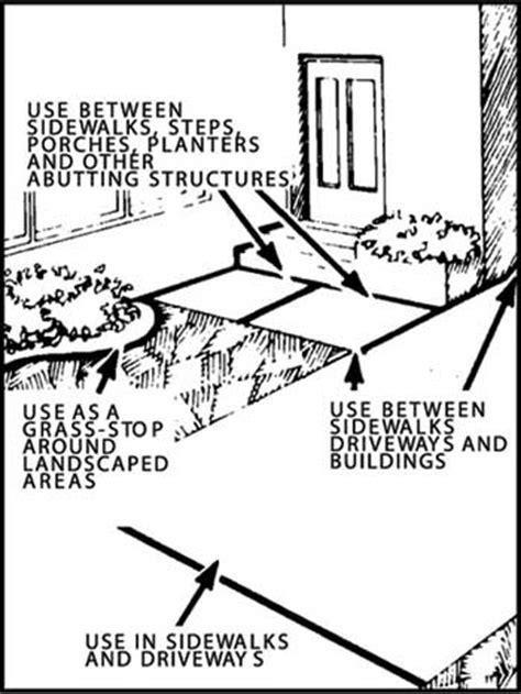 Concrete Expansion Joint Filler - FIBRE EXPANSION JOINT