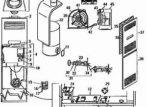 mobile home furnace wiring diagram coleman furnace tech With furnace wiring diagram in addition variable speed furnace blower motor