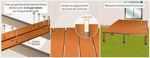 comment faire une terrasse sur pilotis With ecart entre lame de terrasse bois