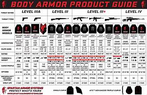 Body Armor And Plate Carriers Buyer S Guide Spartan