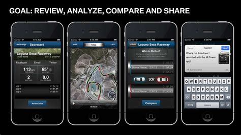 Review Bmw M Power App