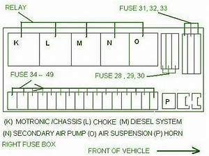 Fuse Box Diagram Mercedes W220 Front Of Vehicle