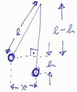 Rechten Winkel Abstecken Schnur : r cksto berechnung f r r cksto bremsen ~ Lizthompson.info Haus und Dekorationen