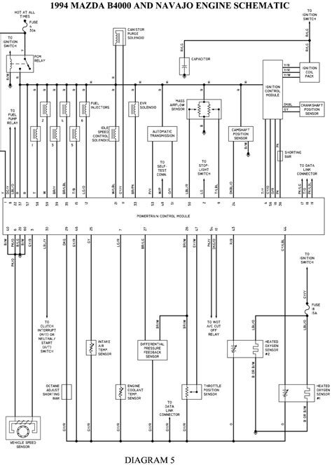 1997 Mazda Protege Radio Wiring Diagram by Repair Guides Wiring Diagrams Wiring Diagrams