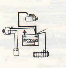 The Original Wiring Diagram