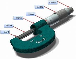 Micrometer – ManufacturingET.org