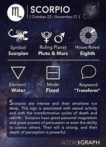 1384 best SCORP... Zodiac Sign Scorpio Quotes