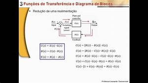 3  Fun U00e7 U00f5es De Transfer U00eancia E Diagramas De Blocos