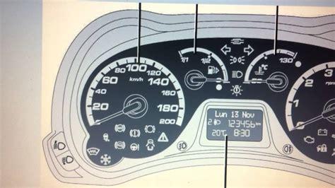 Ford Ka Mk2 Dashboard Warning Lights & Symbols