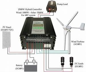 48v 1000w Wind 1500w Solar Buck And Boost Hybrid Mppt Controller With Two