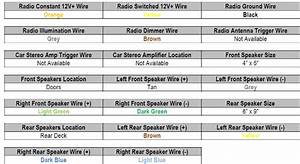 2001 Alero Radio Wiring Diagram