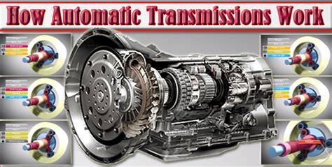 How Automatic Transmissions Work Pictures/video Animation 2016