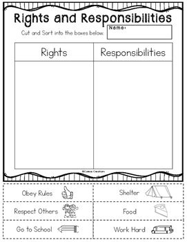 rights and responsibilities sort by coreas creations tpt