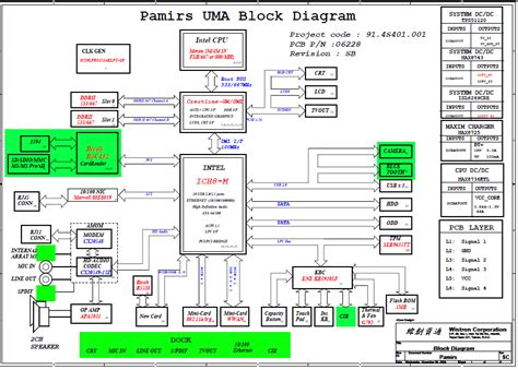 Motherboard Schematic Diagram by Downloads Hp Motherboard Schematic Diagram Motherboard