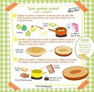 Recette De Gateau Pour Enfant : recette tarte carambars ~ Melissatoandfro.com Idées de Décoration