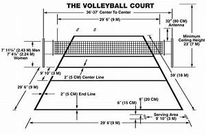 Volleyball Court Diagram   Diagram Site