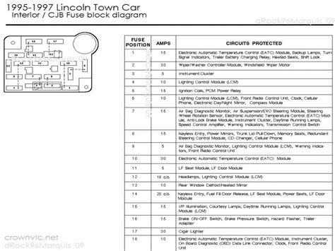 lincoln town car wiring diagram wiring forums