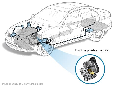 toyota corolla throttle position sensor replacement cost