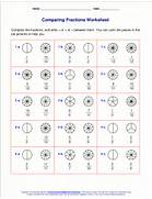 Equivalent Fractions Worksheet Grade 4 Compare Two Fractions Includes Empty Pie Images For The Student To