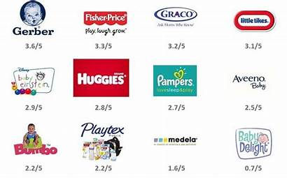 Brands Moms Digsite Research Reveals Touch Need
