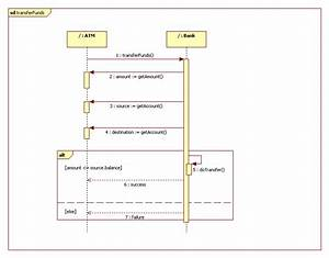 A Frame Can Be Referenced In Another Sequence Diagram