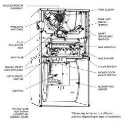 similiar armstrong oil forced air furnaces keywords armstrong air handler wiring diagram in addition service diagram fuel
