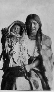 Role of Members - Algonquian Indians