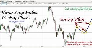 Donovan Norfolk Ang's Market Analysis: Hang Seng Index ...