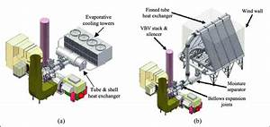 Intercooler Systems Of Lms100 Gas Turbine 3 With  A  Air