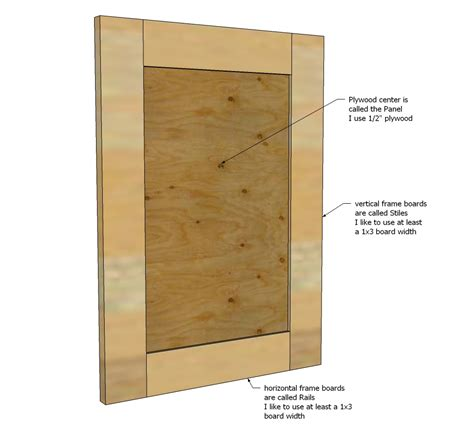 plywood kitchen cabinets particle board  mdf plywood