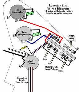 Signature Fender Strat Wiring Diagrams