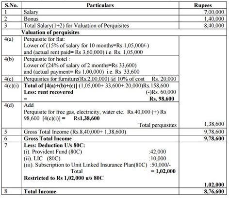 examples calculate income tax  employee  fy